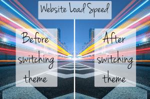 website-load-speed