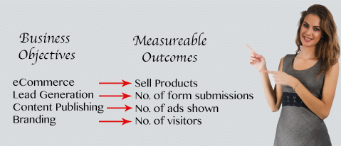 business-goals-measurable-outcomes