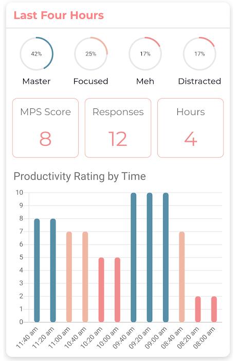 Master-Producer-Score-app